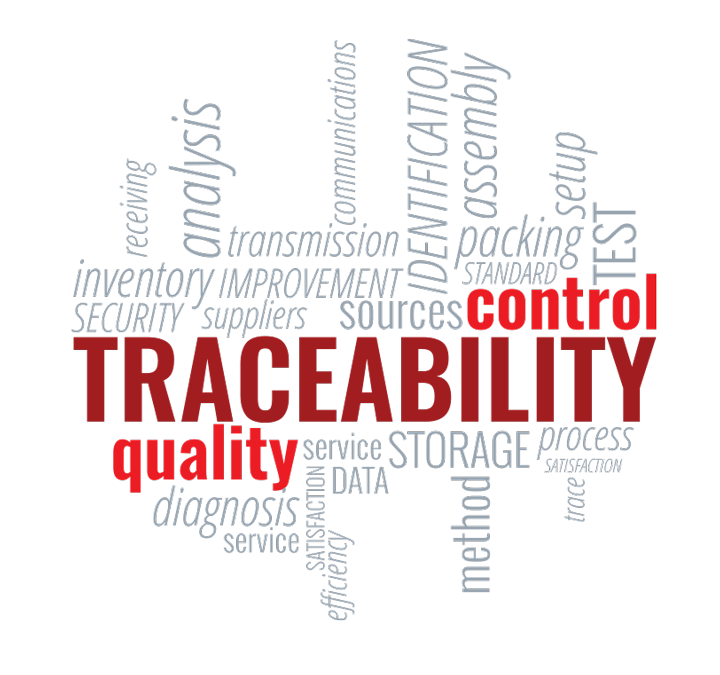 Batch Tracking and Traceability